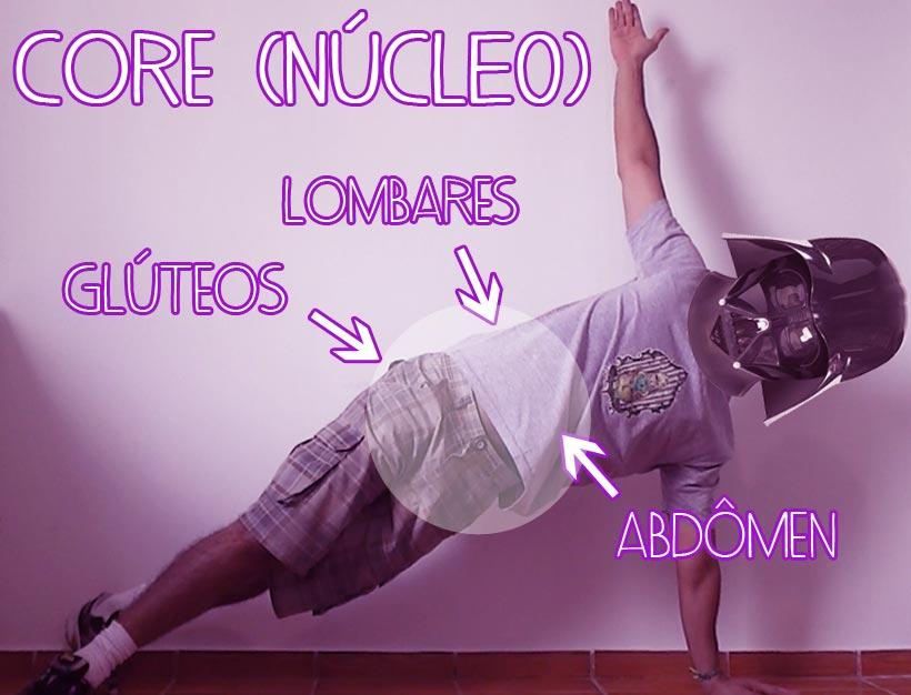 musculos_core_eaibeleza