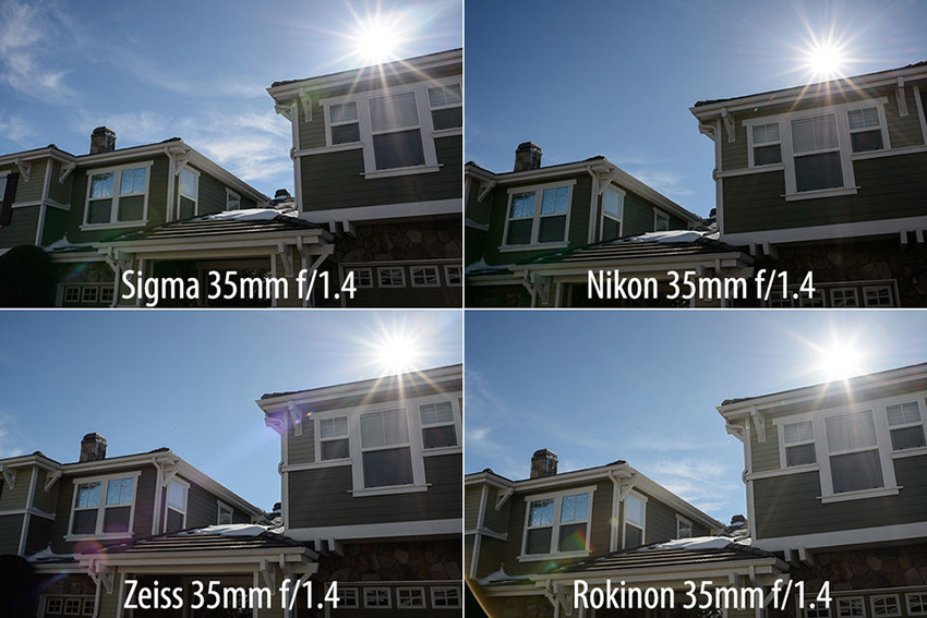 Sigma-35mm-f1.4-Ghosting-and-Flare-Comparison-960x640