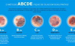 Como prevenir e diagnosticar o câncer de pele?