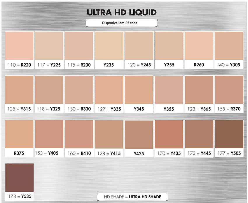 Tabela-de-conversão-Base-Ultra-HD-Foundation---Tons-disponíveis---BR-