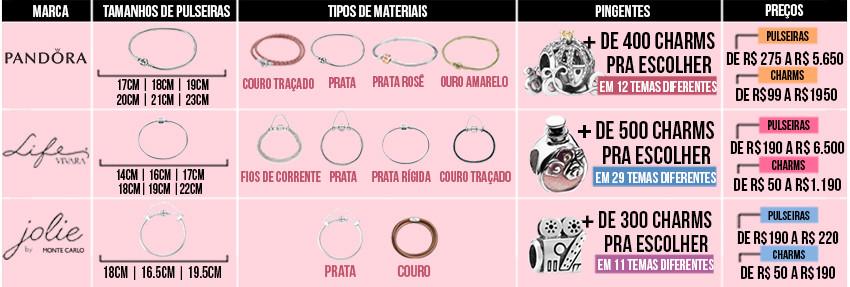 comparativo-pulseiras-2