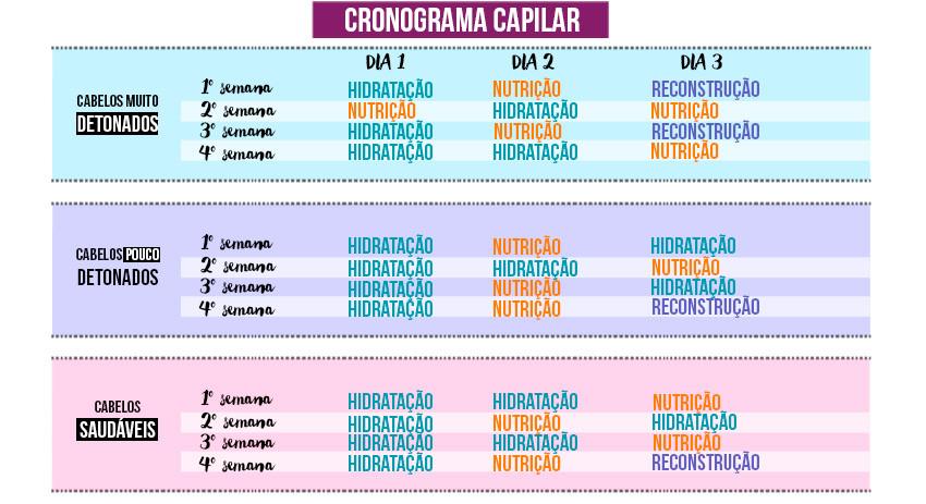 cronograma-capilar-rotina