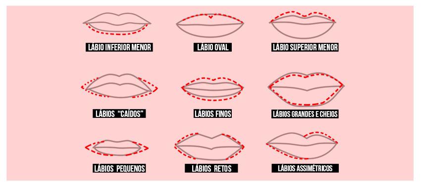 formatos-contorno-de-boca