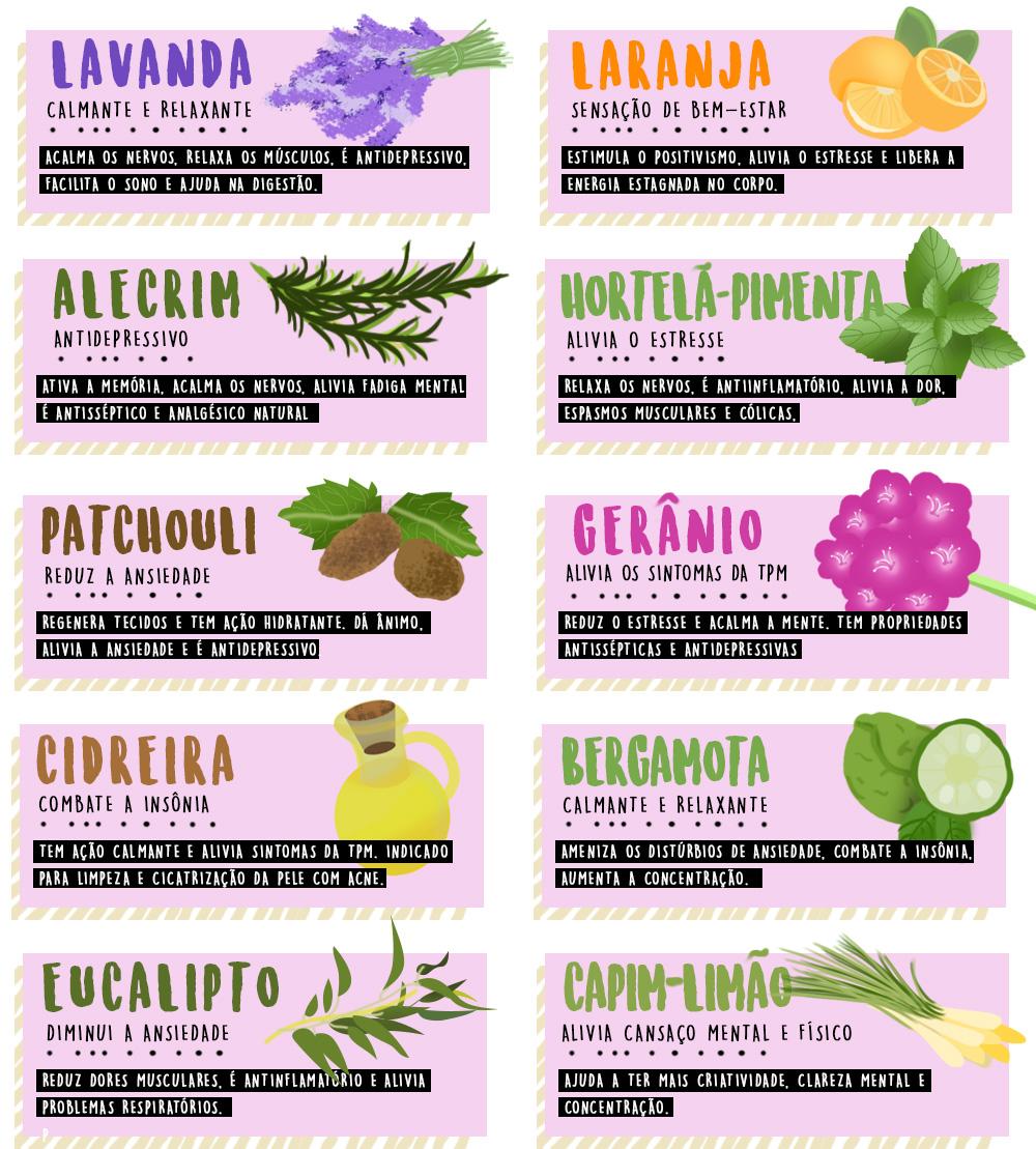 lista-de-ingredientes-aromaterapia