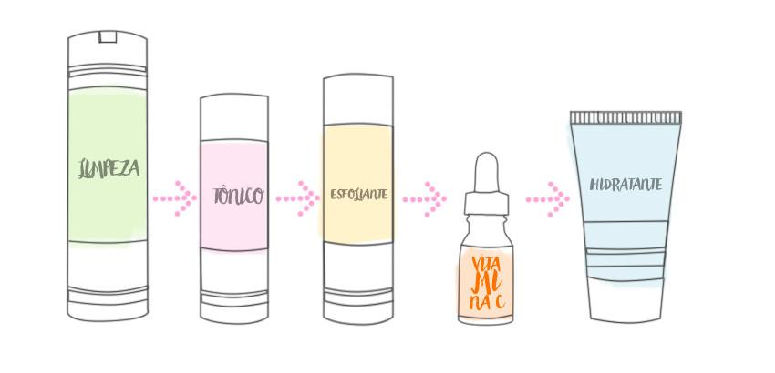 ORDEM-dos-produtos-vitamina-c